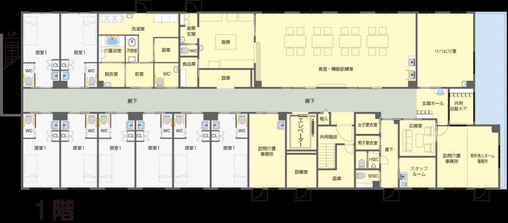 館内配置図1階