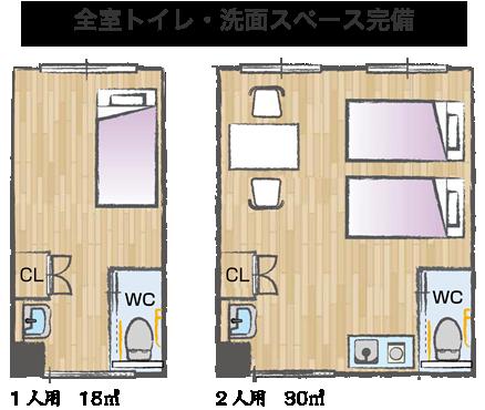全室トイレ・洗面スペース完備